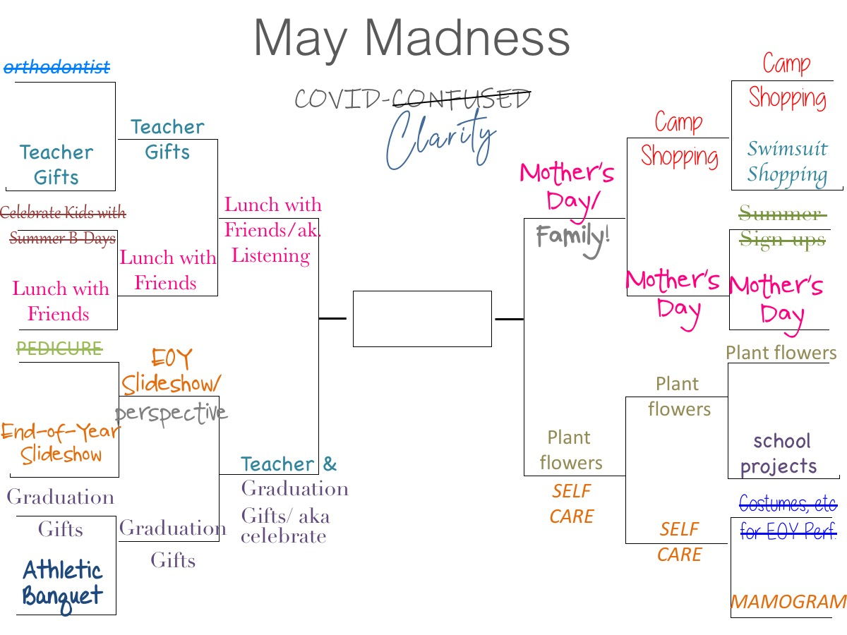 May Madness – Covid Clarity
